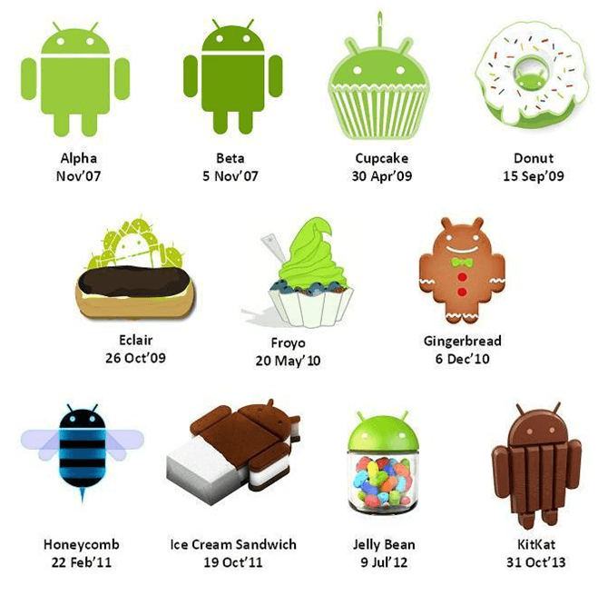 android os v2.3.6 gingerbread games download