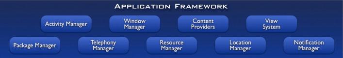 Applications-framework