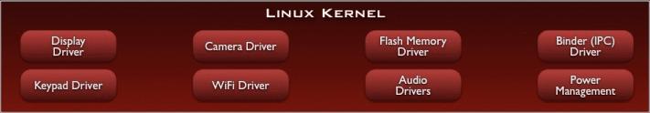 Linux-Kernel-Layer