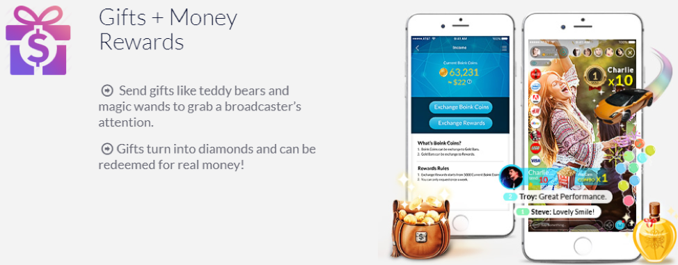 Bonk Gift and Money - The Android Mania