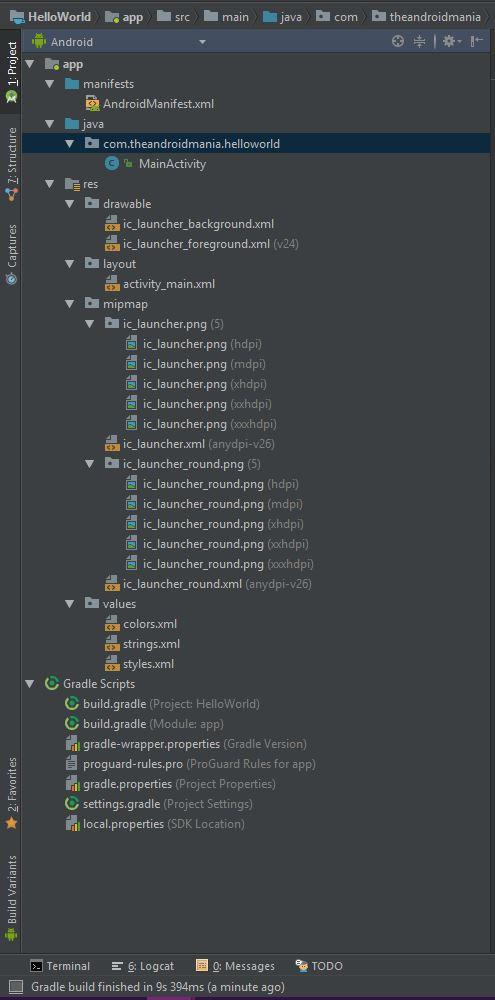 Android-projektstruktur - Android Mania